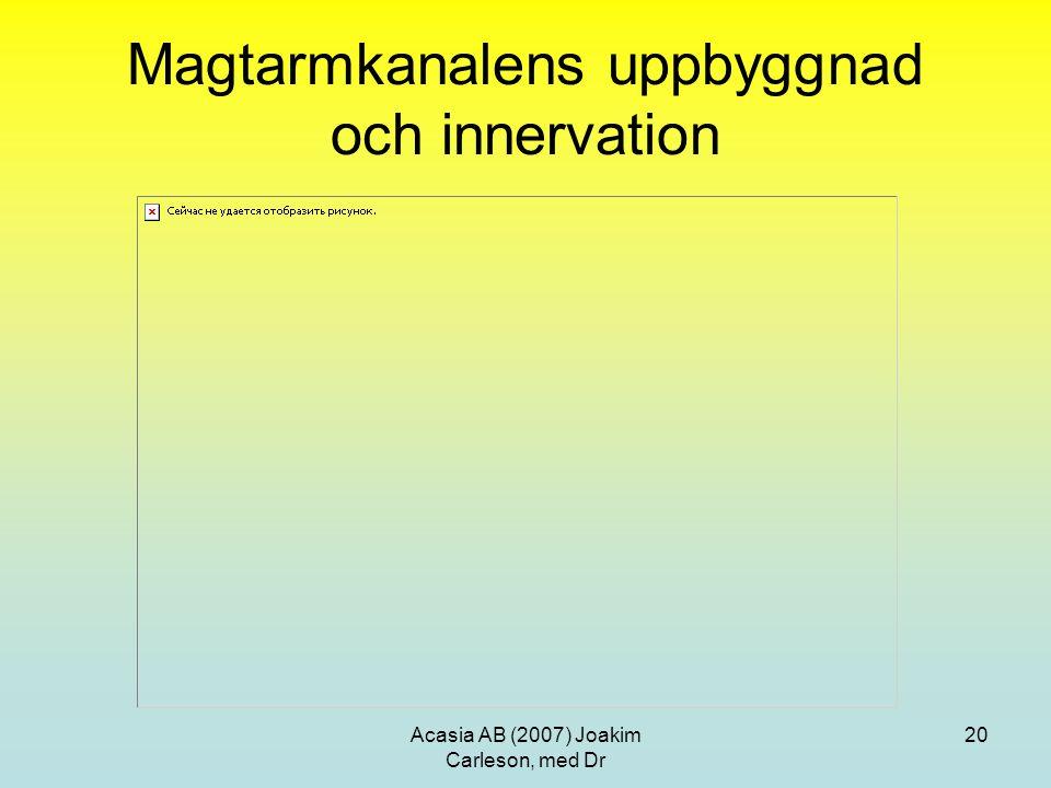 Acasia AB (2007) Joakim Carleson, med Dr 20 Magtarmkanalens uppbyggnad och innervation