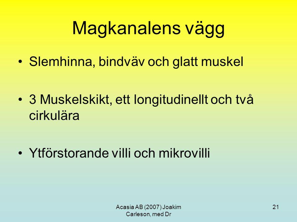 Acasia AB (2007) Joakim Carleson, med Dr 21 Magkanalens vägg Slemhinna, bindväv och glatt muskel 3 Muskelskikt, ett longitudinellt och två cirkulära Y