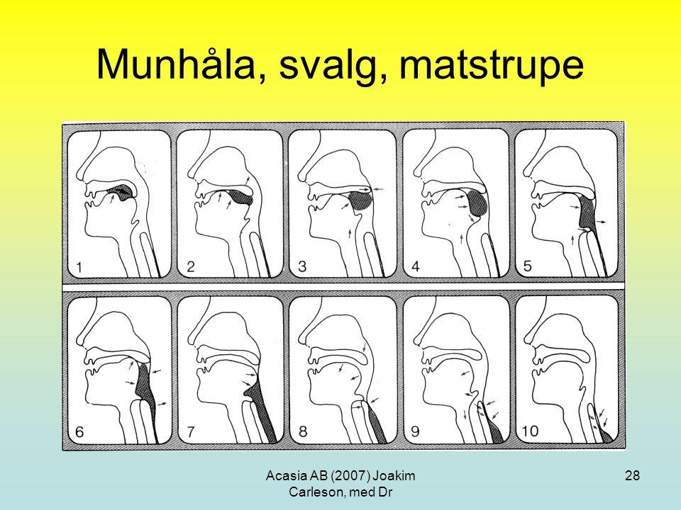 Acasia AB (2007) Joakim Carleson, med Dr 28 Munhåla, svalg, matstrupe