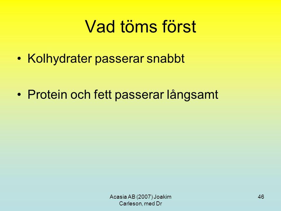 Acasia AB (2007) Joakim Carleson, med Dr 46 Vad töms först Kolhydrater passerar snabbt Protein och fett passerar långsamt