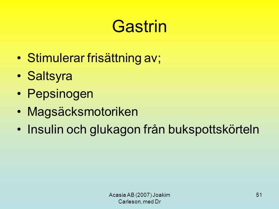 Acasia AB (2007) Joakim Carleson, med Dr 51 Gastrin Stimulerar frisättning av; Saltsyra Pepsinogen Magsäcksmotoriken Insulin och glukagon från bukspot