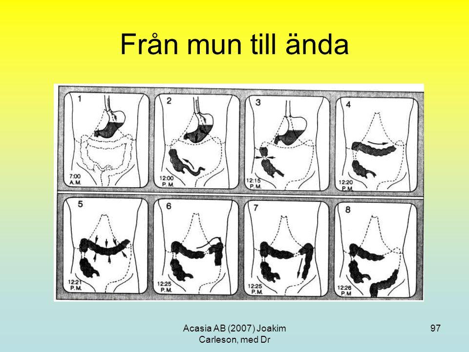 Acasia AB (2007) Joakim Carleson, med Dr 97 Från mun till ända
