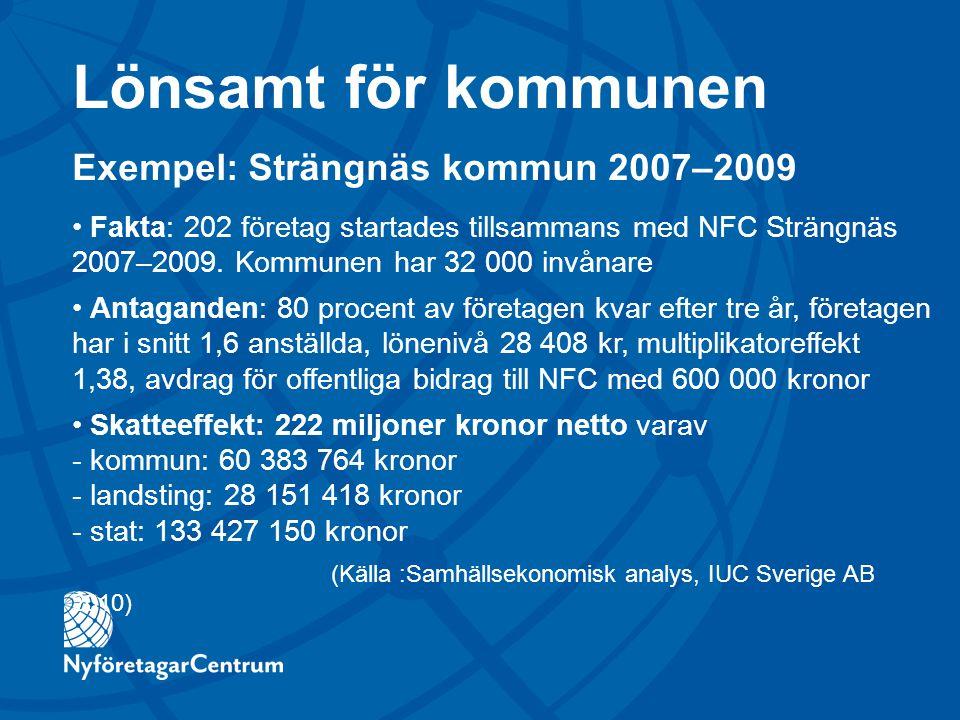 Exempel: Strängnäs kommun 2007–2009 Fakta: 202 företag startades tillsammans med NFC Strängnäs 2007–2009. Kommunen har 32 000 invånare Antaganden: 80