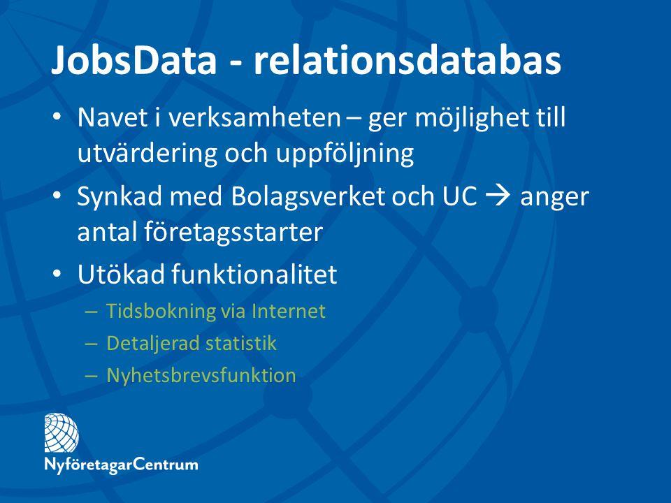 JobsData - relationsdatabas Navet i verksamheten – ger möjlighet till utvärdering och uppföljning Synkad med Bolagsverket och UC  anger antal företag