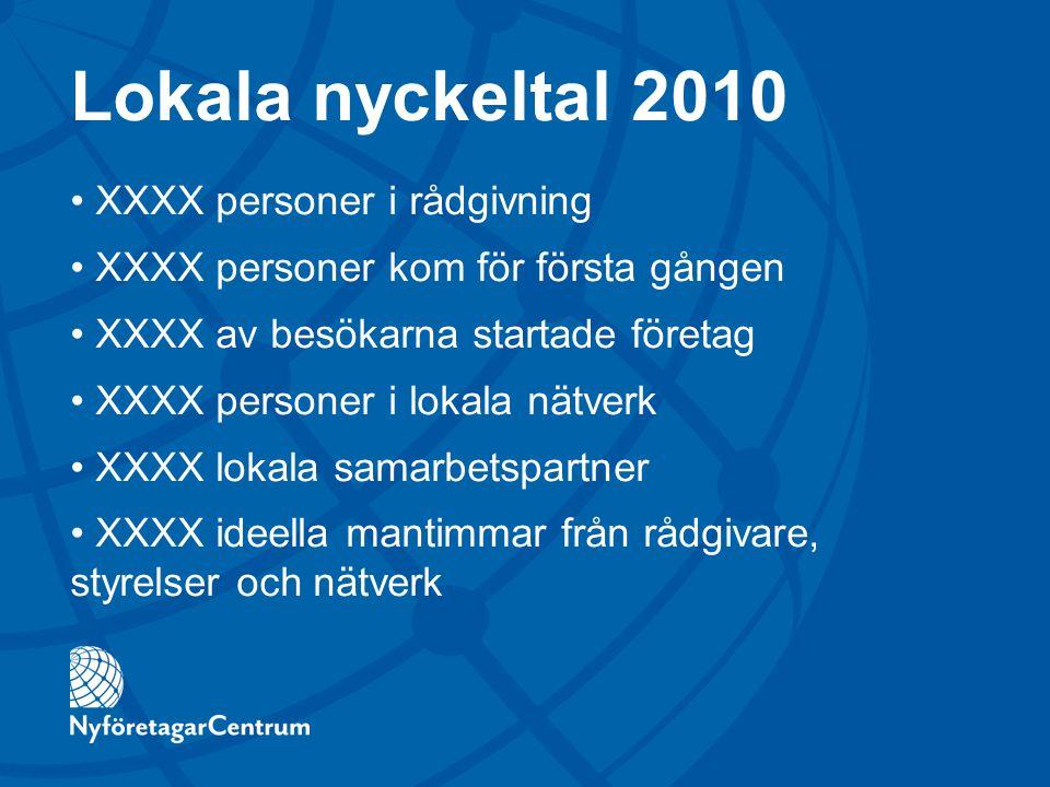 Lokala nyckeltal 2010 XXXX personer i rådgivning XXXX personer kom för första gången XXXX av besökarna startade företag XXXX personer i lokala nätverk