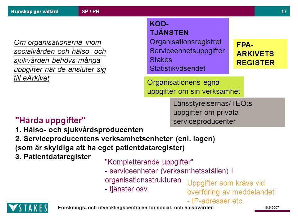 Forsknings- och utvecklingscentralen för social- och hälsovården Kunskap ger välfärd 19.9.2007 SP / PH17 FPA- ARKIVETS REGISTER KOD- TJÄNSTEN Organisa