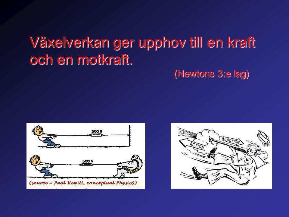 Växelverkan ger upphov till en kraft och en motkraft. (Newtons 3:e lag)