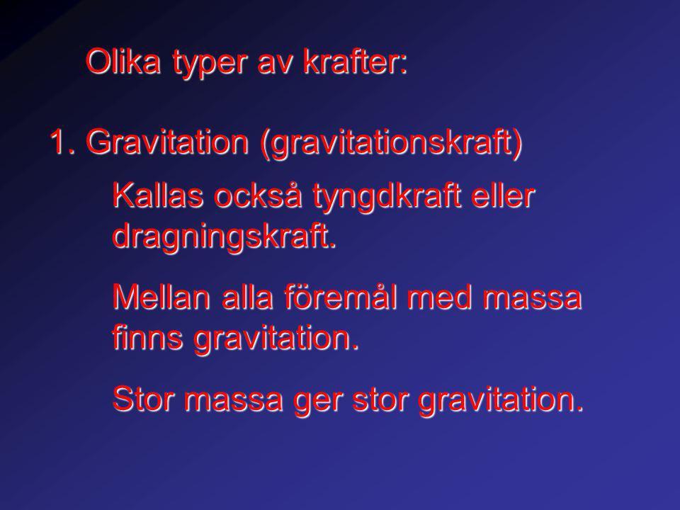 Olika typer av krafter: 1. Gravitation (gravitationskraft) Kallas också tyngdkraft eller dragningskraft. Mellan alla föremål med massa finns gravitati
