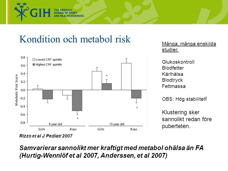 Kondition och metabol risk Rizzo et al J Pediatr 2007 Samvarierar sannolikt mer kraftigt med metabol ohälsa än FA (Hurtig-Wennlöf et al 2007, Anderssen, et al 2007) Många, många enskilda studier.