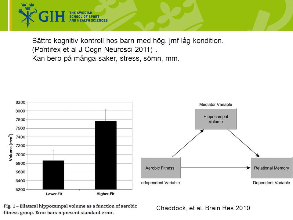 Chaddock, et al. Brain Res 2010 Bättre kognitiv kontroll hos barn med hög, jmf låg kondition. (Pontifex et al J Cogn Neurosci 2011). Kan bero på många