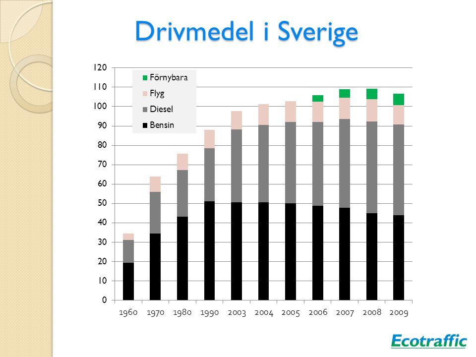 2:a generationen – på gång DME / Metanol i Piteå och Ö-vik Talldiesel i Piteå Metanol i Hagfors Metanol i Kumla Metan i Göteborg