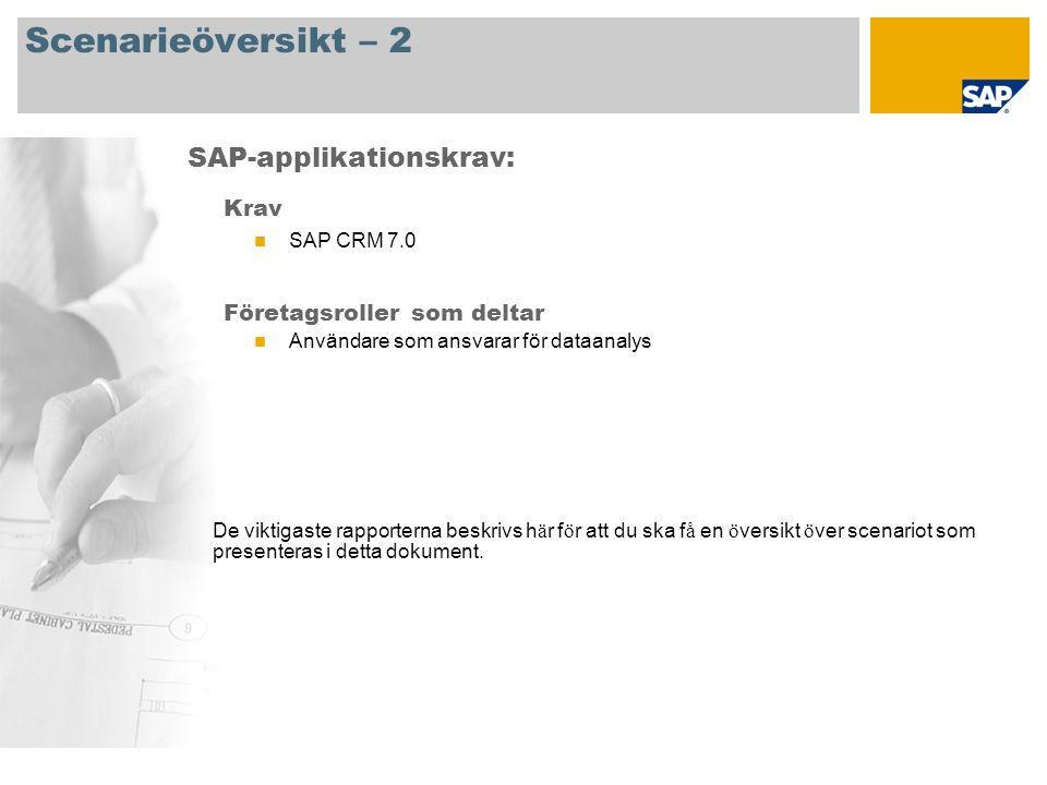 Scenarieöversikt – 2 Krav SAP CRM 7.0 Företagsroller som deltar Användare som ansvarar för dataanalys SAP-applikationskrav: De viktigaste rapporterna beskrivs h ä r f ö r att du ska f å en ö versikt ö ver scenariot som presenteras i detta dokument.