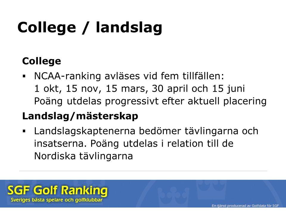 College  NCAA-ranking avläses vid fem tillfällen: 1 okt, 15 nov, 15 mars, 30 april och 15 juni Poäng utdelas progressivt efter aktuell placering Landslag/mästerskap  Landslagskaptenerna bedömer tävlingarna och insatserna.