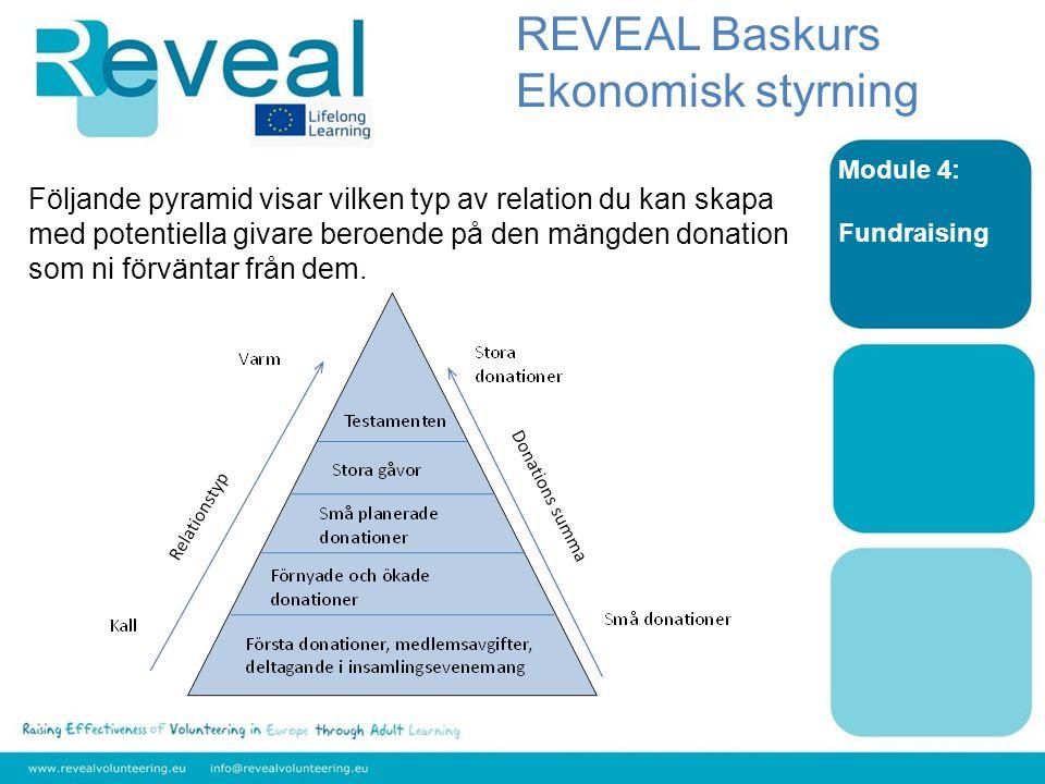 Module 4: Fundraising Följande pyramid visar vilken typ av relation du kan skapa med potentiella givare beroende på den mängden donation som ni förväntar från dem.