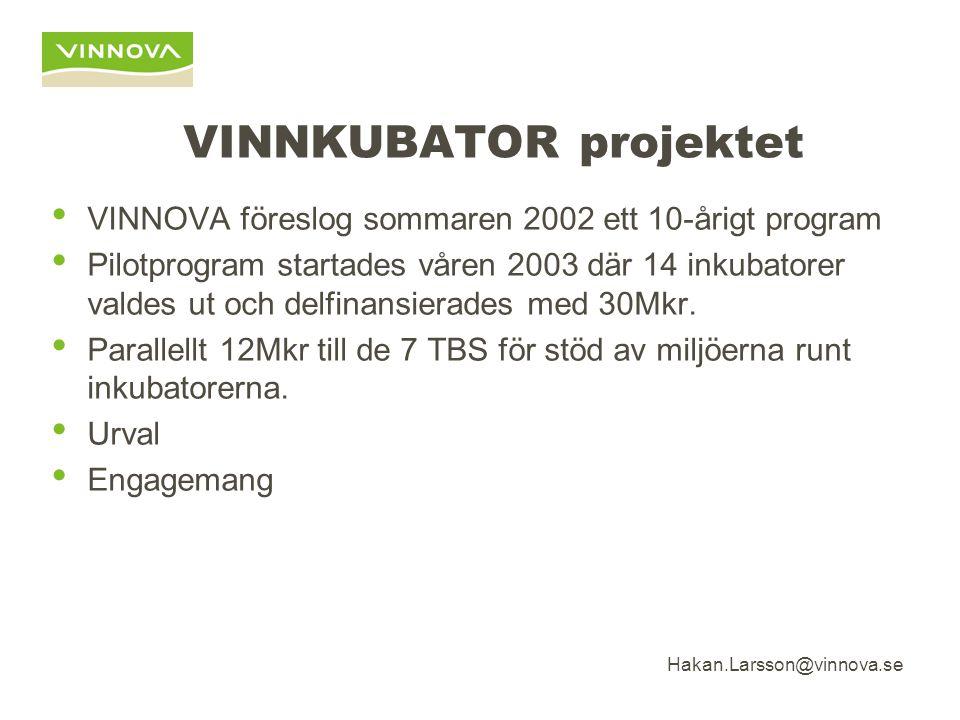 Hakan.Larsson@vinnova.se VINNKUBATOR projektet VINNOVA föreslog sommaren 2002 ett 10-årigt program Pilotprogram startades våren 2003 där 14 inkubatorer valdes ut och delfinansierades med 30Mkr.