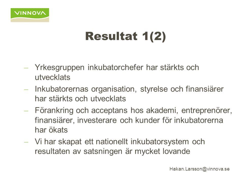 Hakan.Larsson@vinnova.se Resultat 1(2) – Yrkesgruppen inkubatorchefer har stärkts och utvecklats – Inkubatorernas organisation, styrelse och finansiärer har stärkts och utvecklats – Förankring och acceptans hos akademi, entreprenörer, finansiärer, investerare och kunder för inkubatorerna har ökats – Vi har skapat ett nationellt inkubatorsystem och resultaten av satsningen är mycket lovande