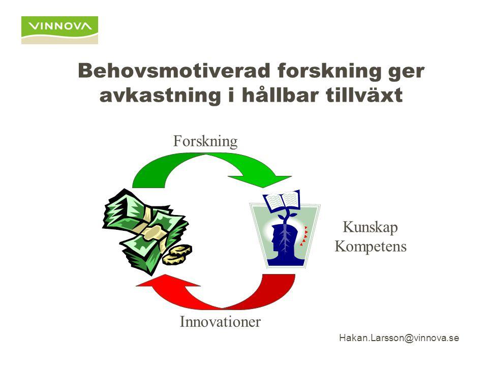 Hakan.Larsson@vinnova.se Behovsmotiverad forskning ger avkastning i hållbar tillväxt Forskning Innovationer Kunskap Kompetens