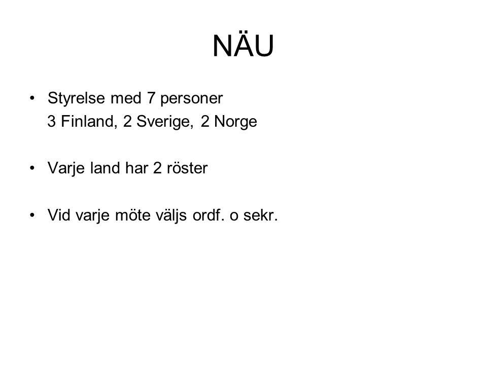 NÄU Styrelse med 7 personer 3 Finland, 2 Sverige, 2 Norge Varje land har 2 röster Vid varje möte väljs ordf.