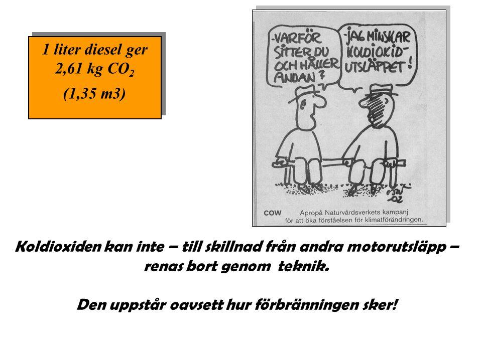1 liter diesel ger 2,61 kg CO 2 (1,35 m3) 1 liter diesel ger 2,61 kg CO 2 (1,35 m3) Koldioxiden kan inte – till skillnad från andra motorutsläpp – ren