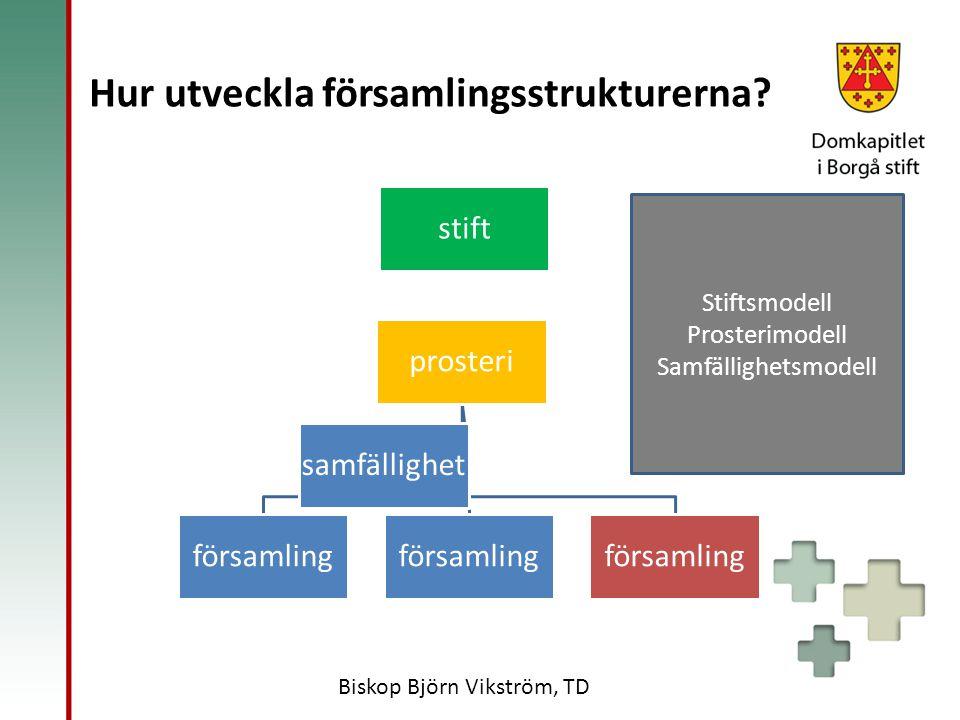 Hur utveckla församlingsstrukturerna? prosteri församling samfällighet stift Stiftsmodell Prosterimodell Samfällighetsmodell Biskop Björn Vikström, TD