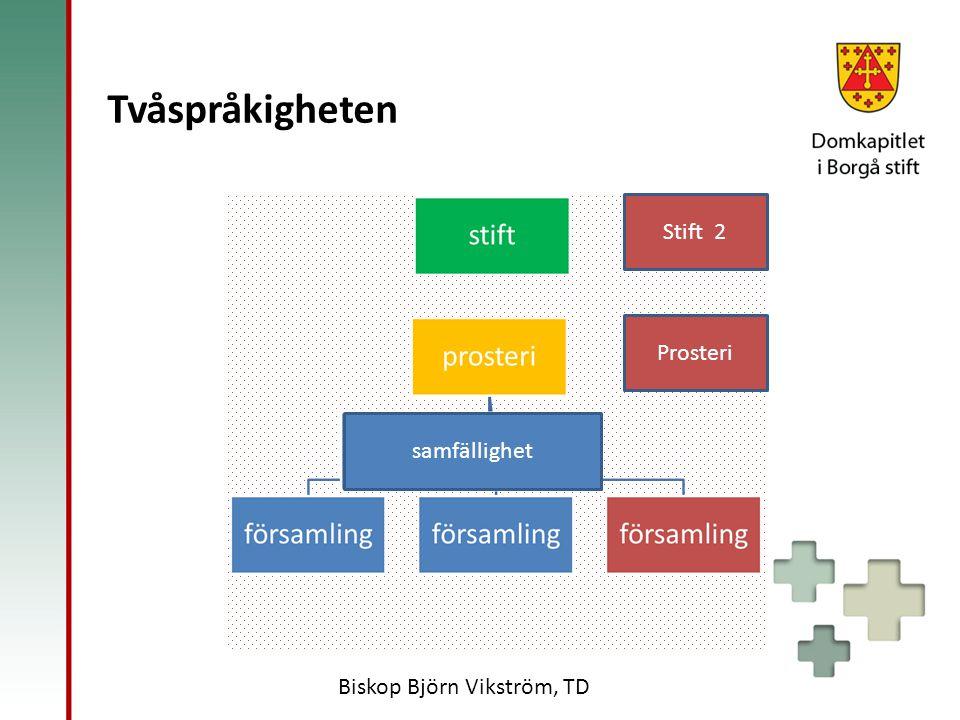 Tvåspråkigheten Stift 2 Prosteri samfällighet Biskop Björn Vikström, TD