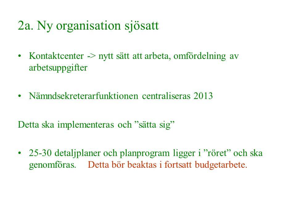 2a. Ny organisation sjösatt Kontaktcenter -> nytt sätt att arbeta, omfördelning av arbetsuppgifter Nämndsekreterarfunktionen centraliseras 2013 Detta