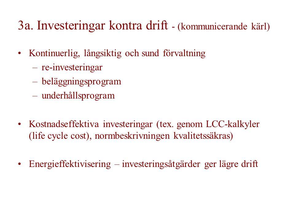 3a. Investeringar kontra drift - (kommunicerande kärl) Kontinuerlig, långsiktig och sund förvaltning –re-investeringar –beläggningsprogram –underhålls