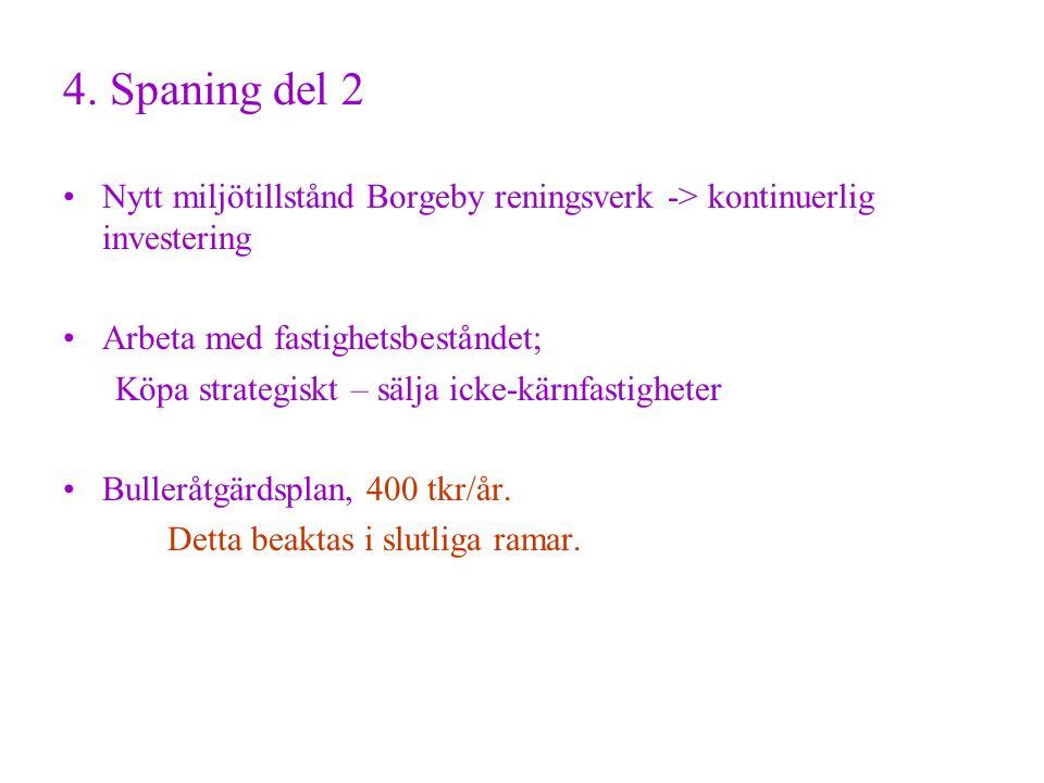 4. Spaning del 2 Nytt miljötillstånd Borgeby reningsverk -> kontinuerlig investering Arbeta med fastighetsbeståndet; Köpa strategiskt – sälja icke-kär
