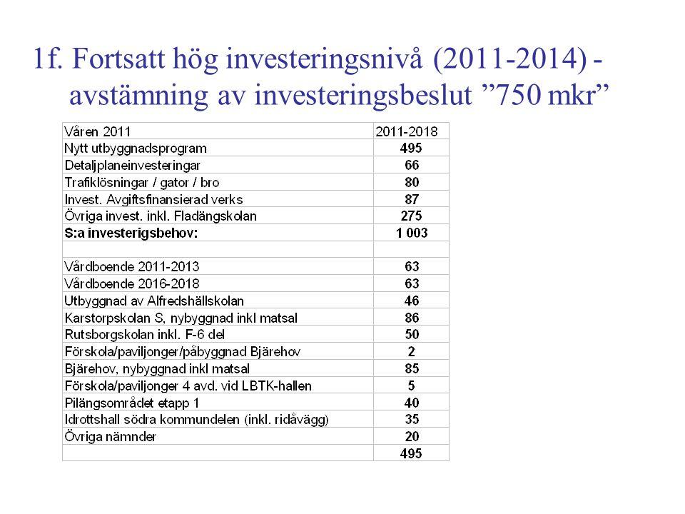 1f. Fortsatt hög investeringsnivå (2011-2014) - avstämning av investeringsbeslut 750 mkr
