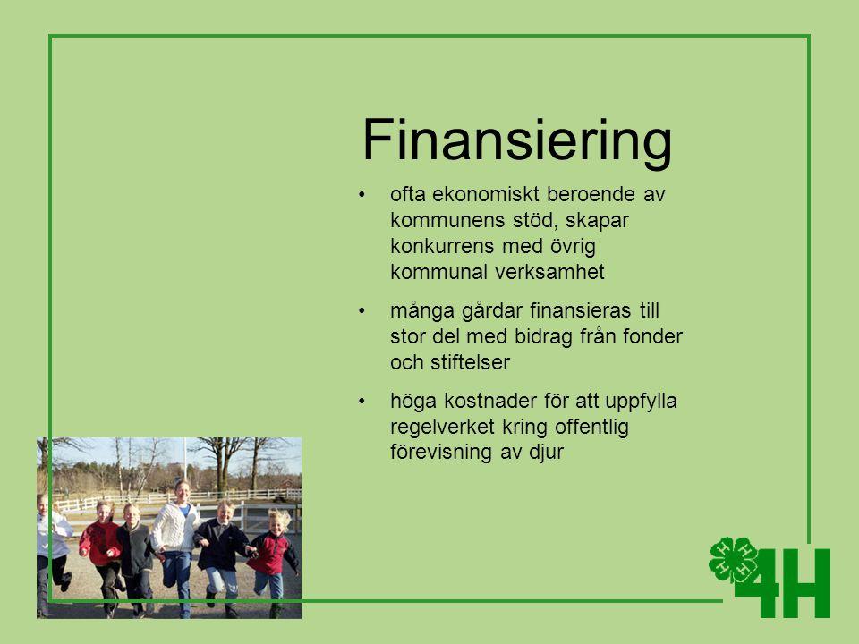 Finansiering ofta ekonomiskt beroende av kommunens stöd, skapar konkurrens med övrig kommunal verksamhet många gårdar finansieras till stor del med bidrag från fonder och stiftelser höga kostnader för att uppfylla regelverket kring offentlig förevisning av djur