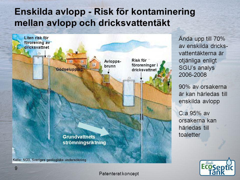 Patenterat koncept 20 Dagens agenda  Presentation och introduktion  EkoTanken-konceptet – lösning, ekologi, energi och ekonomi  Lösningens relation till kommuners Biogas-program  Miljöaspekter – lagstiftning och direktiv