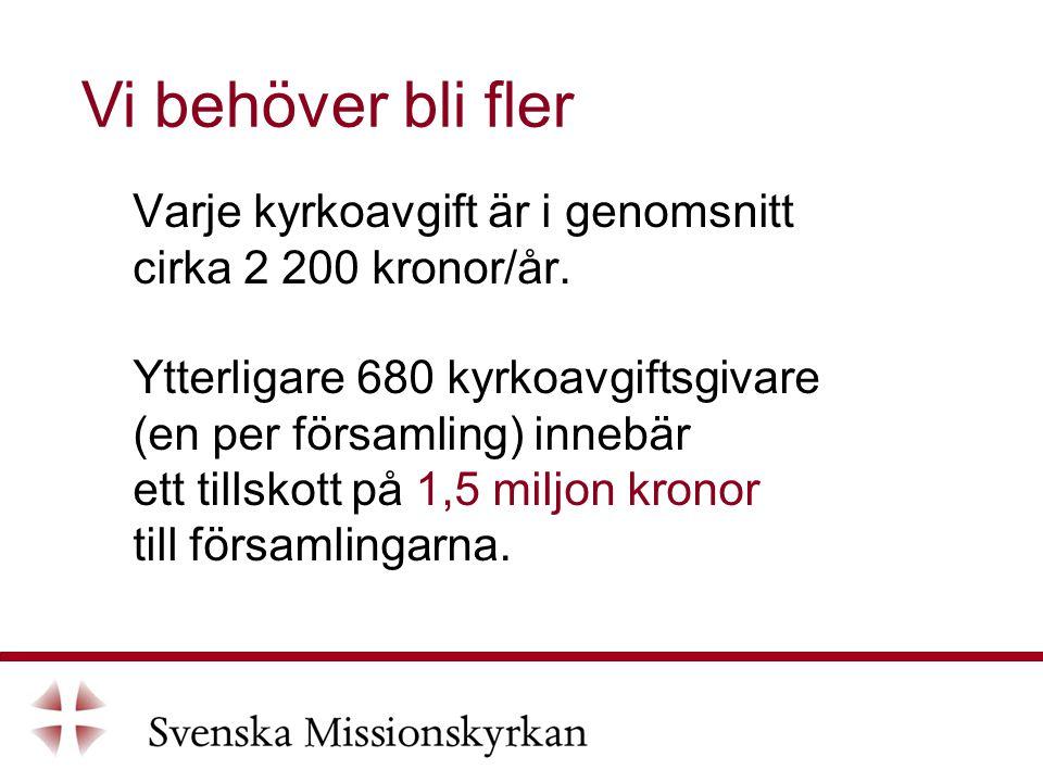Varje kyrkoavgift är i genomsnitt cirka 2 200 kronor/år.