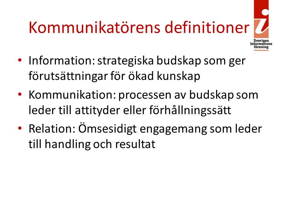 Kommunikatörens definitioner Information: strategiska budskap som ger förutsättningar för ökad kunskap Kommunikation: processen av budskap som leder till attityder eller förhållningssätt Relation: Ömsesidigt engagemang som leder till handling och resultat