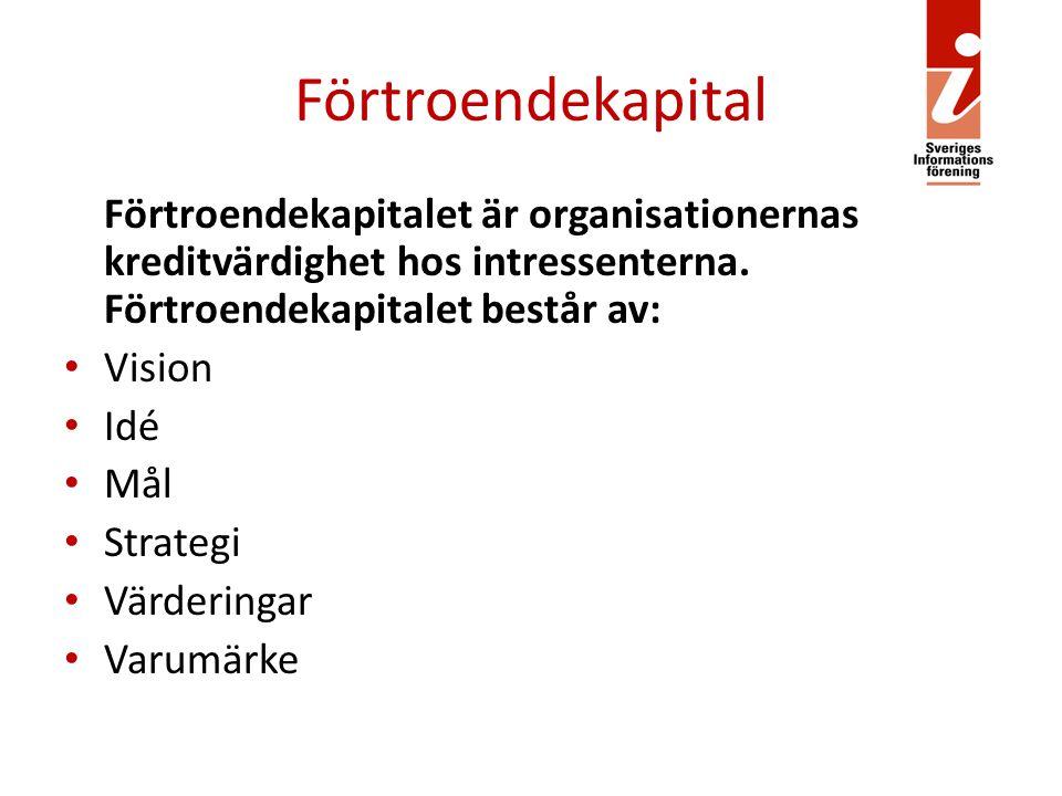 Förtroendekapital Förtroendekapitalet är organisationernas kreditvärdighet hos intressenterna.