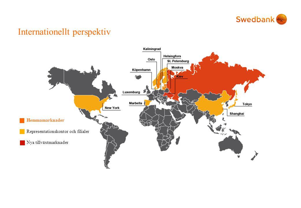 Internationellt perspektiv Hemmamarknader Representationskontor och filialer Nya tillväxtmarknader