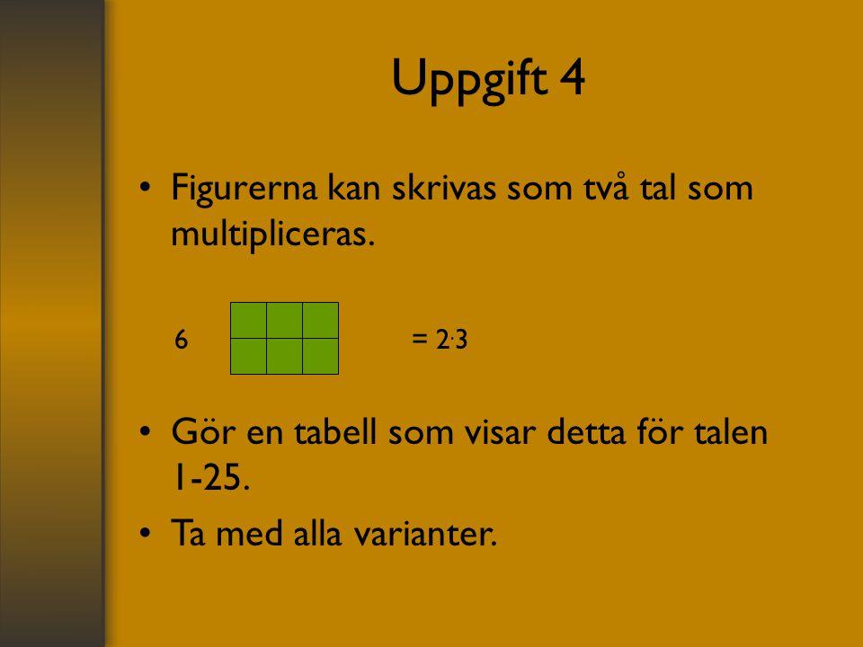 Uppgift 4 Figurerna kan skrivas som två tal som multipliceras. 6= 2. 3 Gör en tabell som visar detta för talen 1-25. Ta med alla varianter.