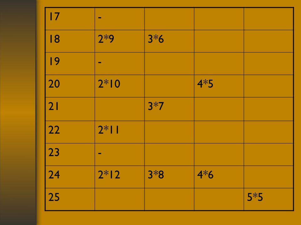 17- 182*93*6 19- 202*104*5 213*7 222*11 23- 242*123*84*6 255*5
