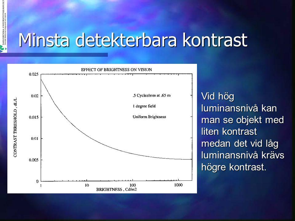 Minsta detekterbara kontrast Vid hög luminansnivå kan man se objekt med liten kontrast medan det vid låg luminansnivå krävs högre kontrast.