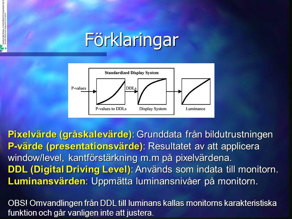 Förklaringar Pixelvärde (gråskalevärde): Grunddata från bildutrustningen P-värde (presentationsvärde): Resultatet av att applicera window/level, kantf