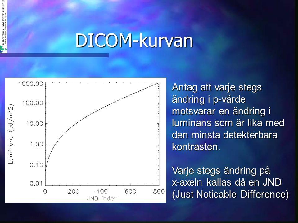 DICOM-kurvan Antag att varje stegs ändring i p-värde motsvarar en ändring i luminans som är lika med den minsta detekterbara kontrasten. Varje stegs ä