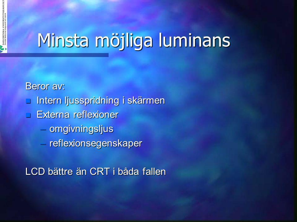 Minsta möjliga luminans Beror av: n Intern ljusspridning i skärmen n Externa reflexioner –omgivningsljus –reflexionsegenskaper LCD bättre än CRT i båd