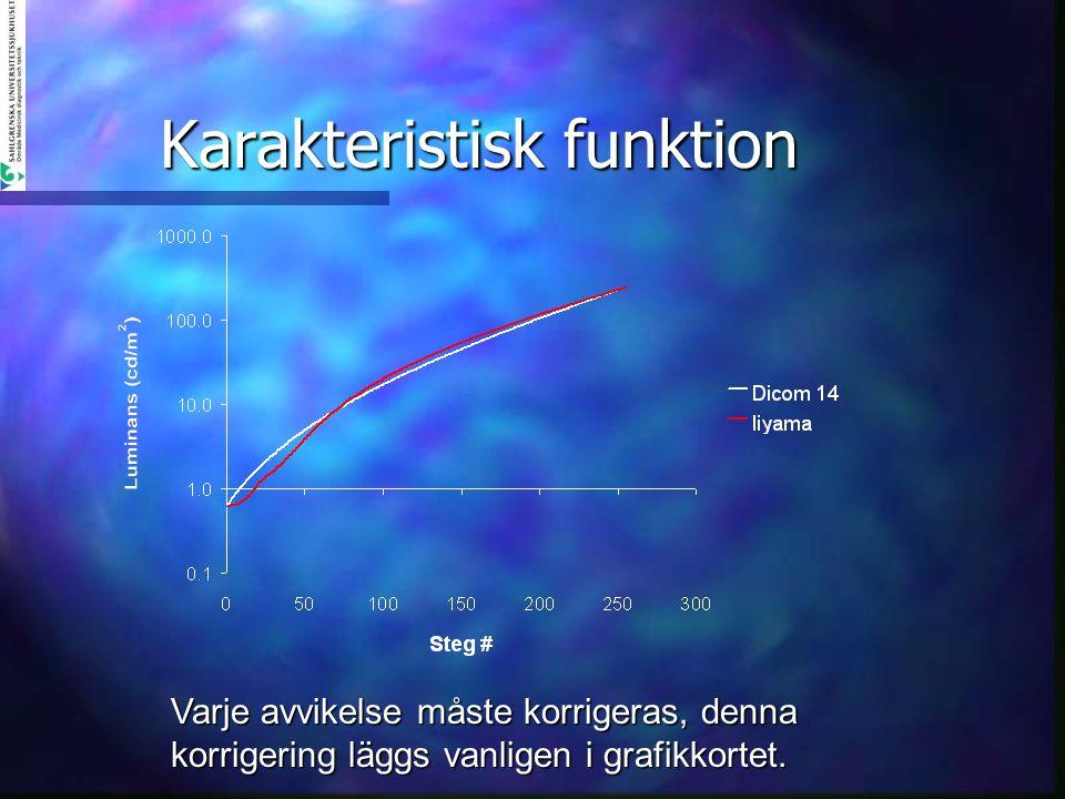 Karakteristisk funktion Varje avvikelse måste korrigeras, denna korrigering läggs vanligen i grafikkortet.
