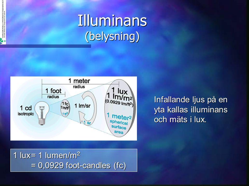 Illuminans (belysning) 1 lux= 1 lumen/m 2 = 0,0929 foot-candles (fc) Infallande ljus på en yta kallas illuminans och mäts i lux.