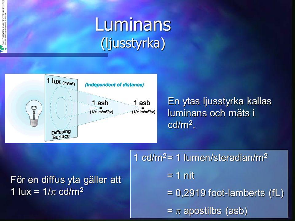 Luminans (ljusstyrka) 1 cd/m 2 = 1 lumen/steradian/m 2 = 1 nit = 0,2919 foot-lamberts (fL) =  apostilbs (asb) En ytas ljusstyrka kallas luminans och