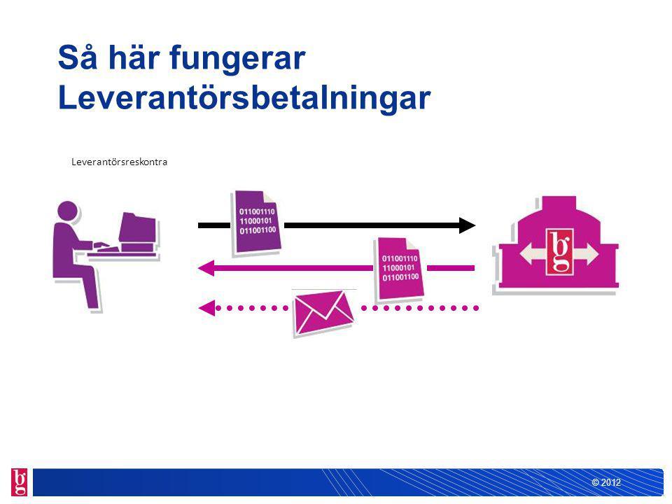 © 2012 Så här fungerar Leverantörsbetalningar Leverantörsreskontra