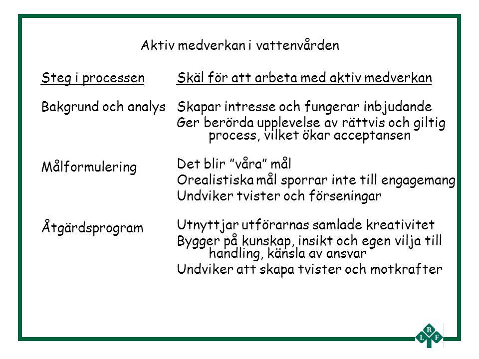 Steg i processen Bakgrund och analys Målformulering Åtgärdsprogram Skäl för att arbeta med aktiv medverkan Skapar intresse och fungerar inbjudande Ger berörda upplevelse av rättvis och giltig process, vilket ökar acceptansen Det blir våra mål Orealistiska mål sporrar inte till engagemang Undviker tvister och förseningar Utnyttjar utförarnas samlade kreativitet Bygger på kunskap, insikt och egen vilja till handling, känsla av ansvar Undviker att skapa tvister och motkrafter Aktiv medverkan i vattenvården
