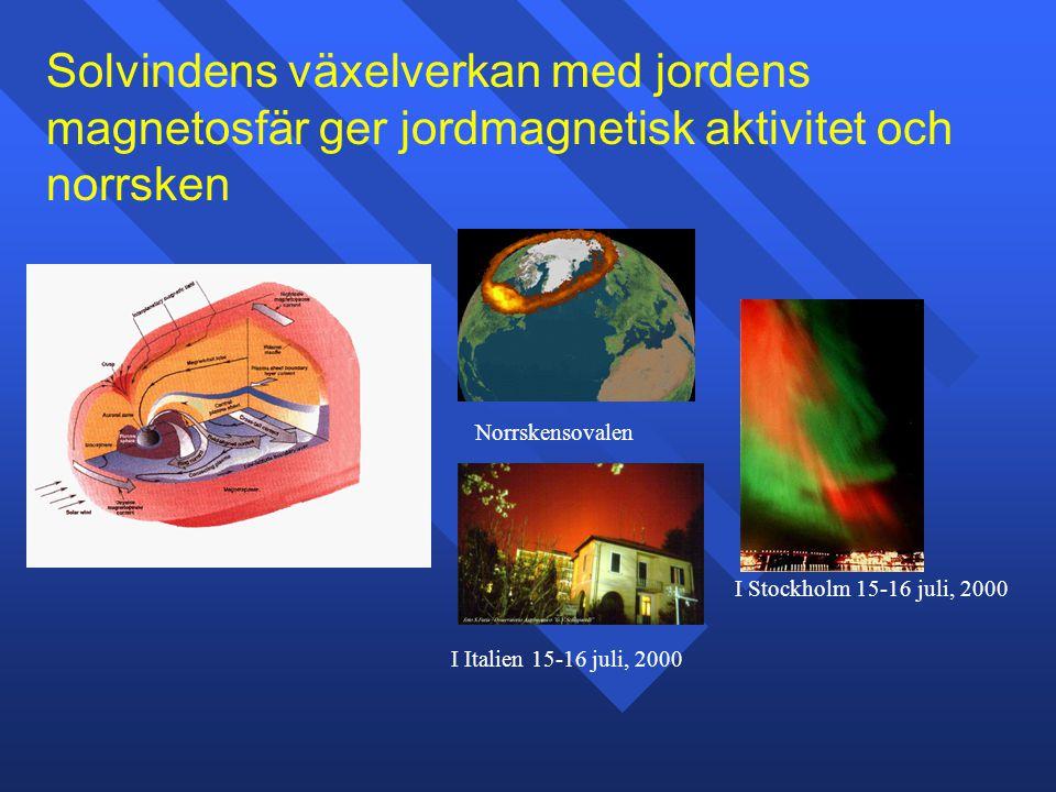 Solvindens växelverkan med jordens magnetosfär ger jordmagnetisk aktivitet och norrsken I Stockholm 15-16 juli, 2000 I Italien 15-16 juli, 2000 Norrsk