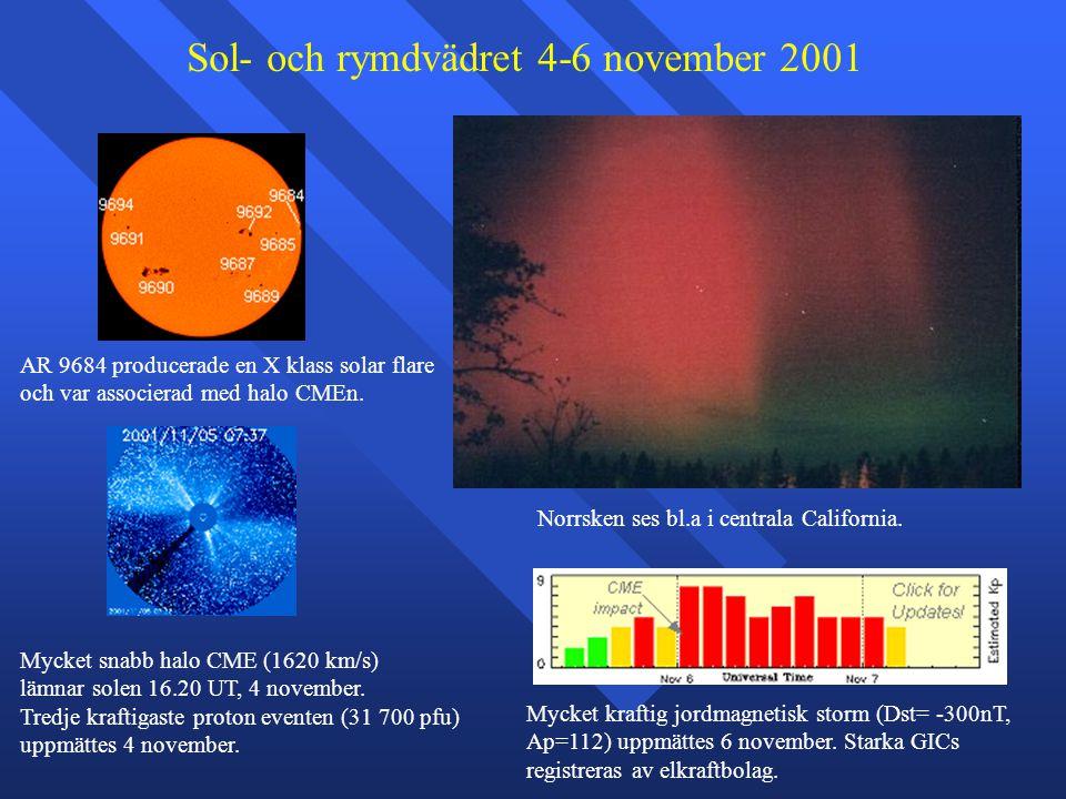 Sol- och rymdvädret 4-6 november 2001 Mycket snabb halo CME (1620 km/s) lämnar solen 16.20 UT, 4 november. Tredje kraftigaste proton eventen (31 700 p