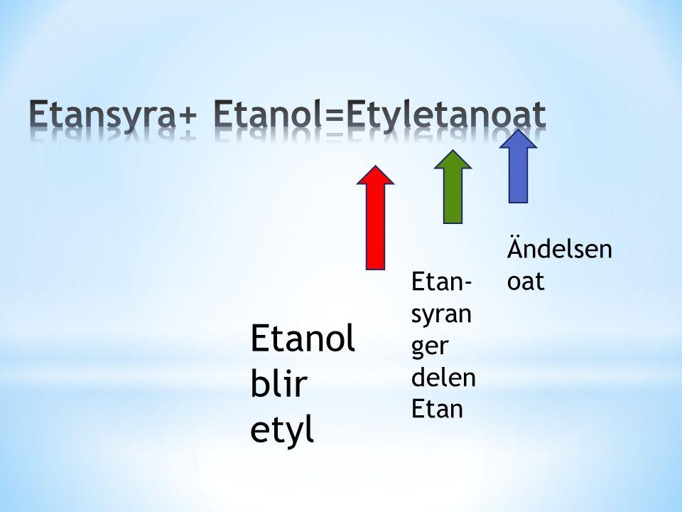 Etanol blir etyl Etan- syran ger delen Etan Ändelsen oat