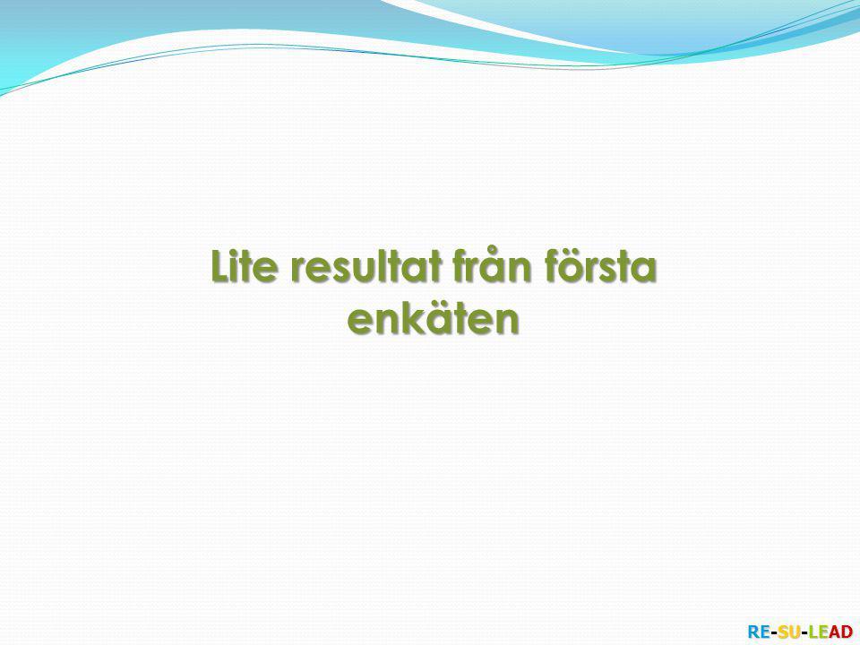 RE-SU-LEAD Lite resultat från första enkäten